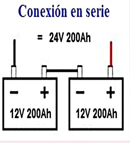 conexion en serie