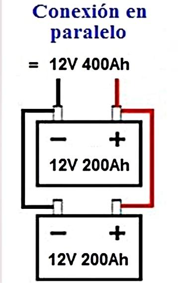 Bateria Autonomia
