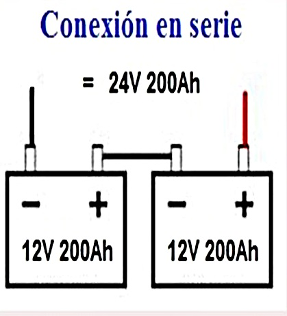 conexiones en serie y en paralelo para varias bater u00edas