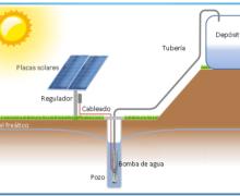 Bombeo solar baterías y amperios