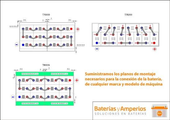 planos conexion bateria 24v 750ah