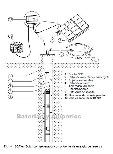 bomba solar con grupo