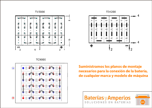 conexiones bateria 48v 480ah