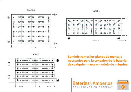 conexion bateria 48v 500ah
