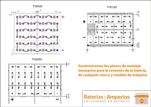conexion bateria traçao 48v 750ah